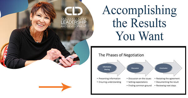 CLD x Accomplishing the Results You Want