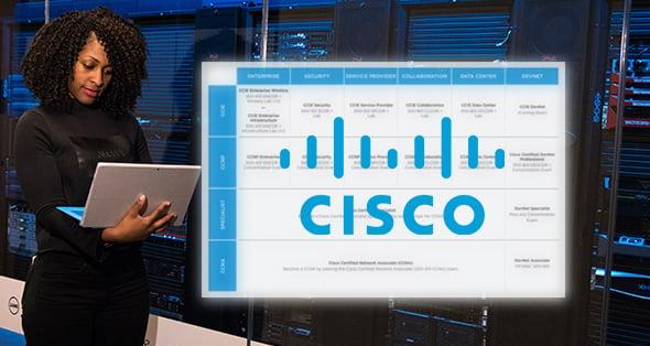 Cisco Certification Path Roadmap