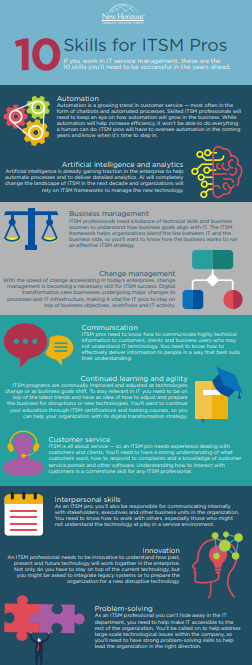 Infographic Preview Top 10 ITSM Skills
