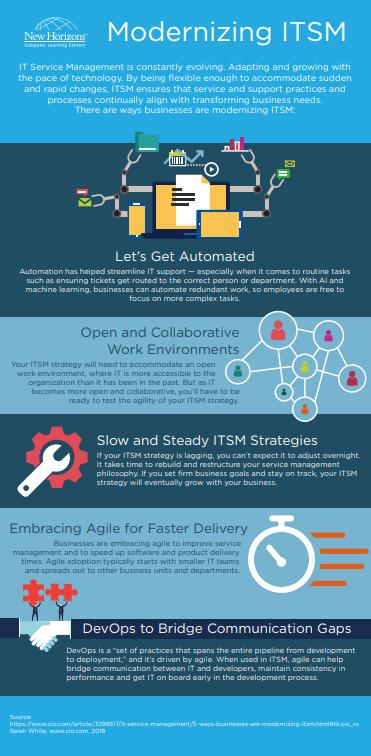 Modernizing ITSM
