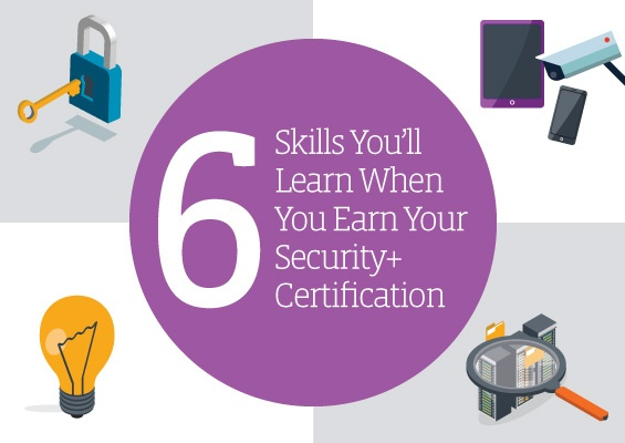 Top 6 Skills You'll Bring to the Table with CompTIA Security+
